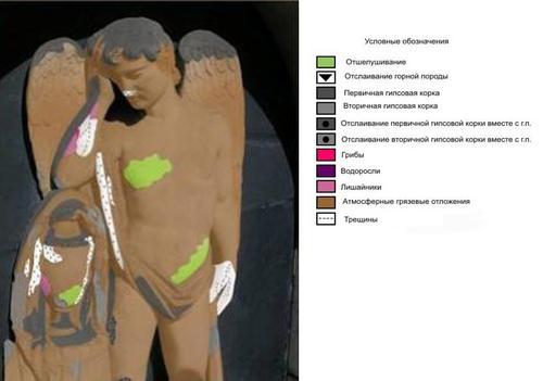 Фрагмент скульптуры гения смерти. Фотография и карта форм разрушения мрамора.