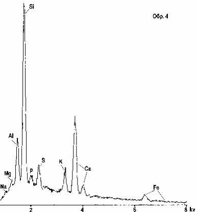 Площадной спектр (130×180 μк) образца № 4.